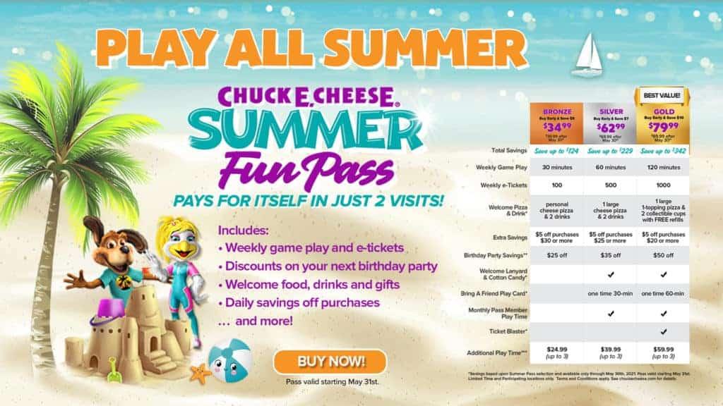 chuck e. cheese summer fun pass